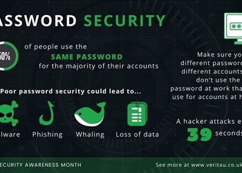 PASSWORD SECURITY HELP AND TIPS TO STAY SAFE AND PROTECT YOU.